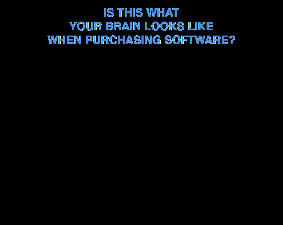 restaurant technologies purchasing questions