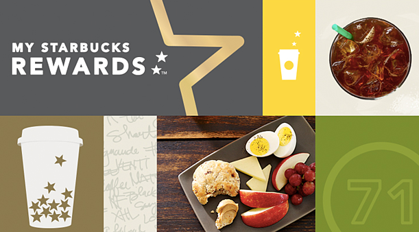 Starbucks Restaurant Loyalty Program - Rewards Image